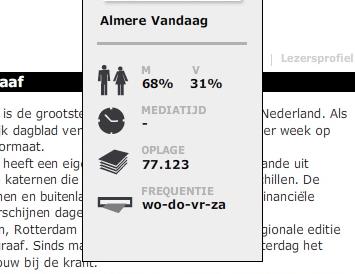 Icons Telegraaf Media